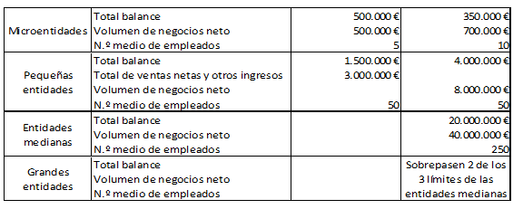 TABLA PT